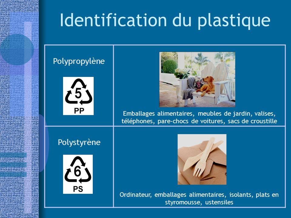 Identification du plastique Polypropylène Emballages alimentaires, meubles de jardin, valises, téléphones, pare-chocs de voitures, sacs de croustille Polystyrène Ordinateur, emballages alimentaires, isolants, plats en styromousse, ustensiles