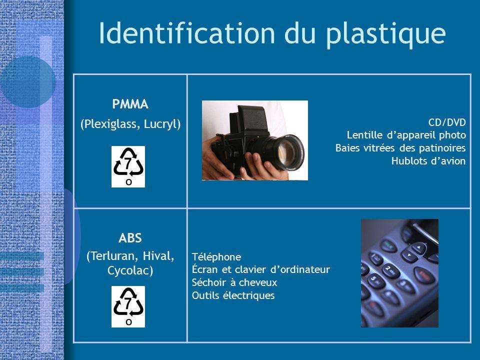 Identification du plastique PMMA (Plexiglass, Lucryl) CD/DVD Lentille d'appareil photo Baies vitrées des patinoires Hublots d'avion ABS (Terluran, Hival, Cycolac) Téléphone Écran et clavier d'ordinateur Séchoir à cheveux Outils électriques