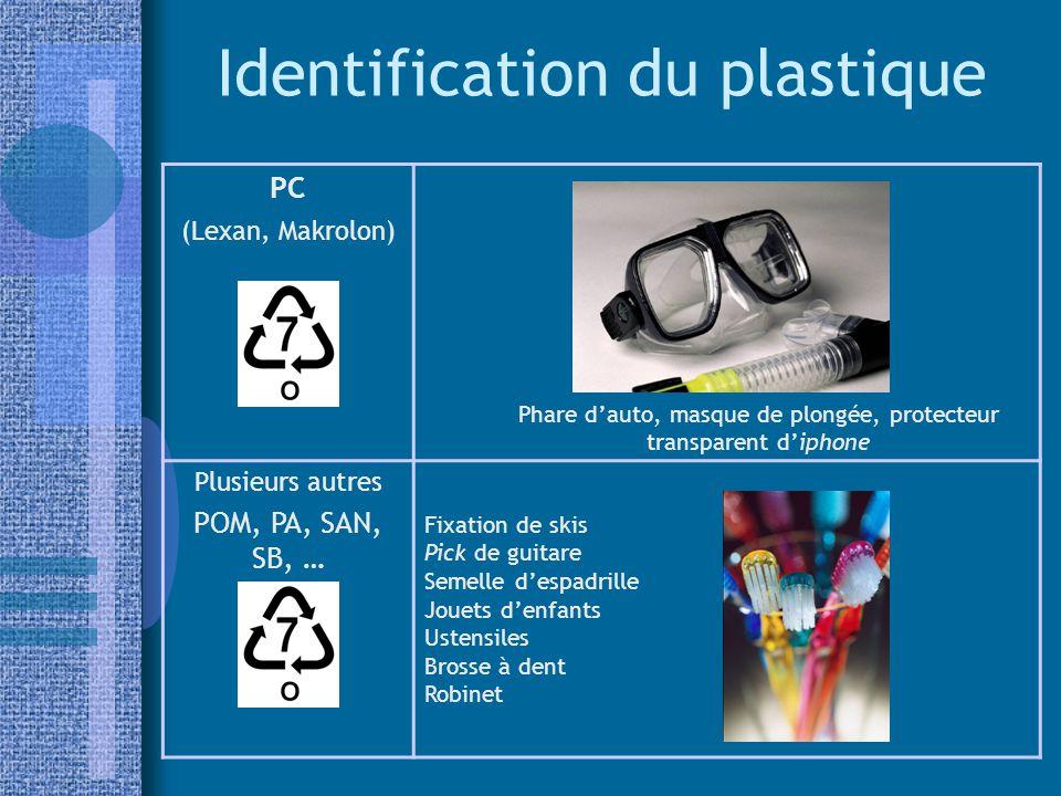 Identification du plastique PC (Lexan, Makrolon) Phare d'auto, masque de plongée, protecteur transparent d'iphone Plusieurs autres POM, PA, SAN, SB, …
