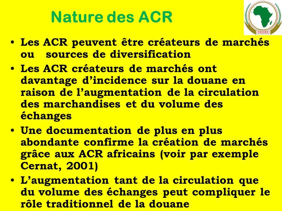 Nature des ACR Les ACR peuvent être créateurs de marchés ou sources de diversification Les ACR créateurs de marchés ont davantage d'incidence sur la douane en raison de l'augmentation de la circulation des marchandises et du volume des échanges Une documentation de plus en plus abondante confirme la création de marchés grâce aux ACR africains (voir par exemple Cernat, 2001) L'augmentation tant de la circulation que du volume des échanges peut compliquer le rôle traditionnel de la douane