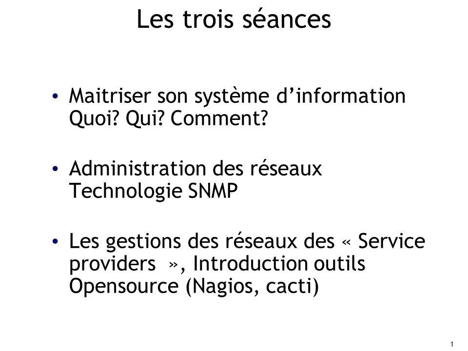 1 1 Les trois séances Maitriser son système d'information Quoi.