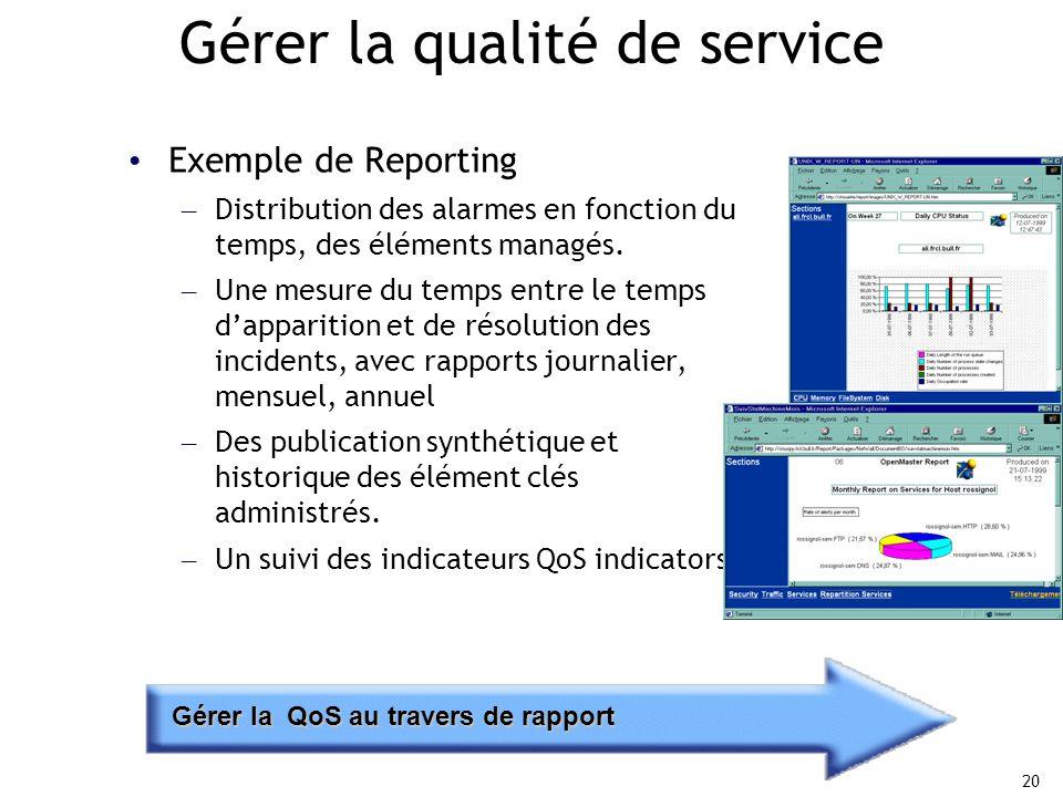 20 Gérer la qualité de service Exemple de Reporting – Distribution des alarmes en fonction du temps, des éléments managés.
