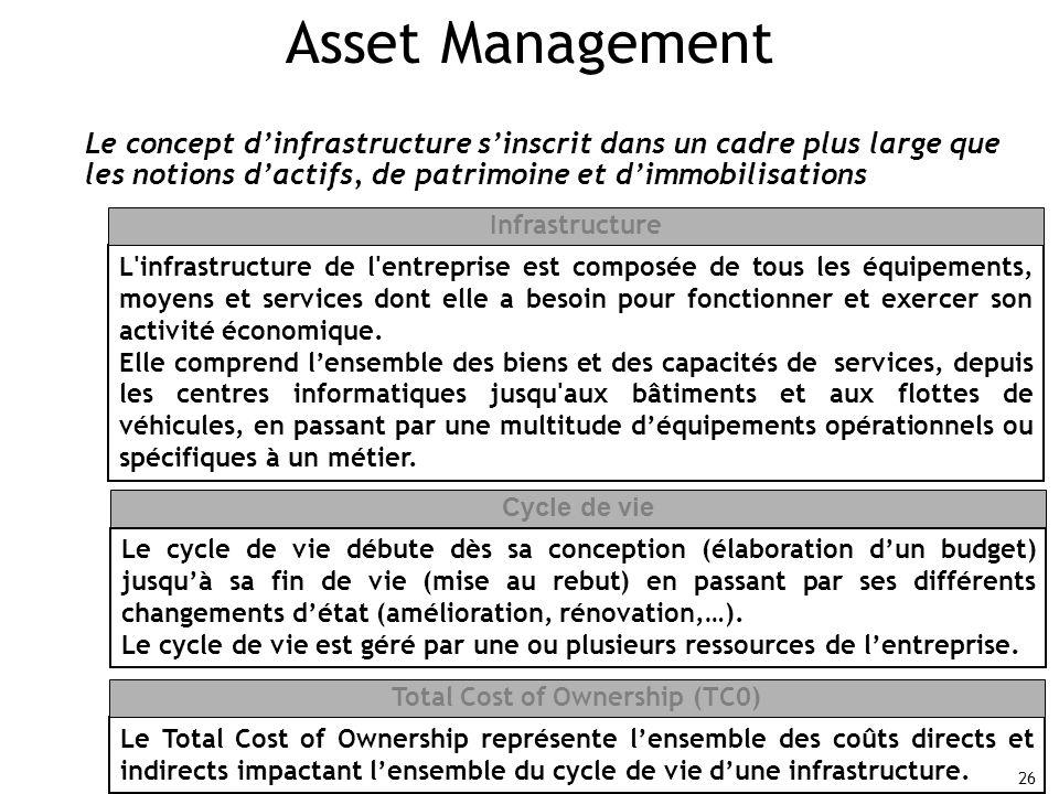 26 Asset Management Le cycle de vie débute dès sa conception (élaboration d'un budget) jusqu'à sa fin de vie (mise au rebut) en passant par ses différents changements d'état (amélioration, rénovation,…).