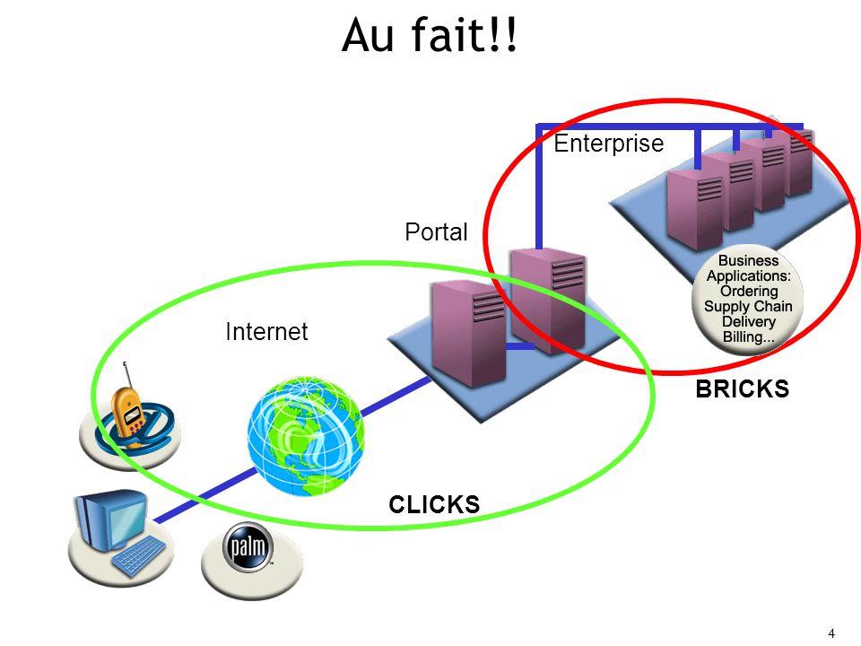 4 4 Au fait!! BRICKS Internet Portal Enterprise CLICKS