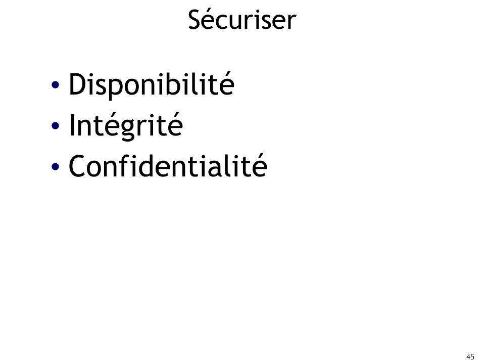45 Sécuriser Disponibilité Intégrité Confidentialité