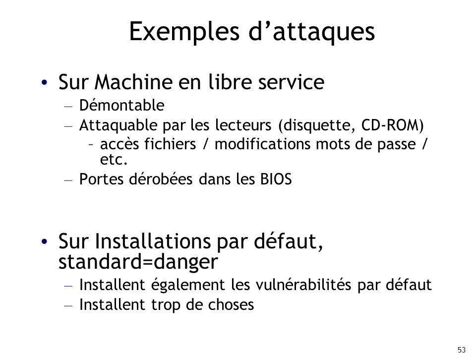 53 Exemples d'attaques Sur Machine en libre service – Démontable – Attaquable par les lecteurs (disquette, CD-ROM) –accès fichiers / modifications mots de passe / etc.