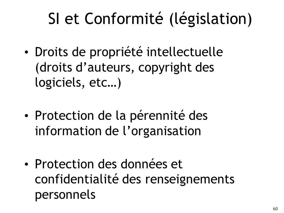 60 SI et Conformité (législation) Droits de propriété intellectuelle (droits d'auteurs, copyright des logiciels, etc…) Protection de la pérennité des information de l'organisation Protection des données et confidentialité des renseignements personnels Prévention de l'utilisation abusive des infrastructures Réglementation des mesures cryptographique