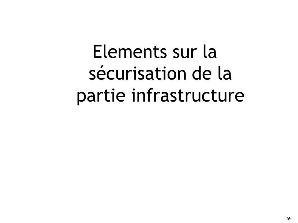 65 Elements sur la sécurisation de la partie infrastructure
