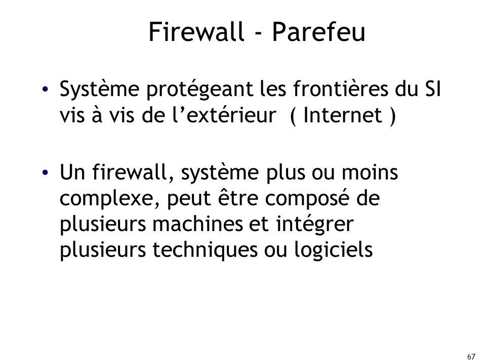 67 Firewall - Parefeu Système protégeant les frontières du SI vis à vis de l'extérieur ( Internet ) Un firewall, système plus ou moins complexe, peut être composé de plusieurs machines et intégrer plusieurs techniques ou logiciels