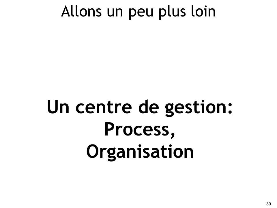 80 Allons un peu plus loin Un centre de gestion: Process, Organisation