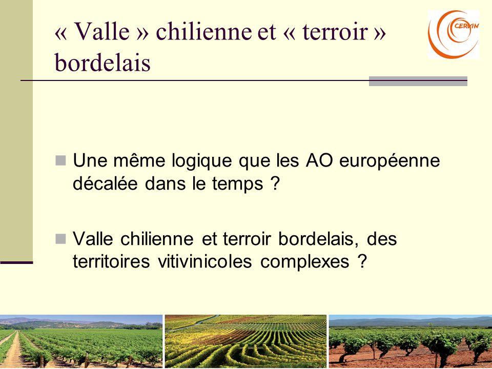 « Valle » chilienne et « terroir » bordelais Une même logique que les AO européenne décalée dans le temps ? Valle chilienne et terroir bordelais, des