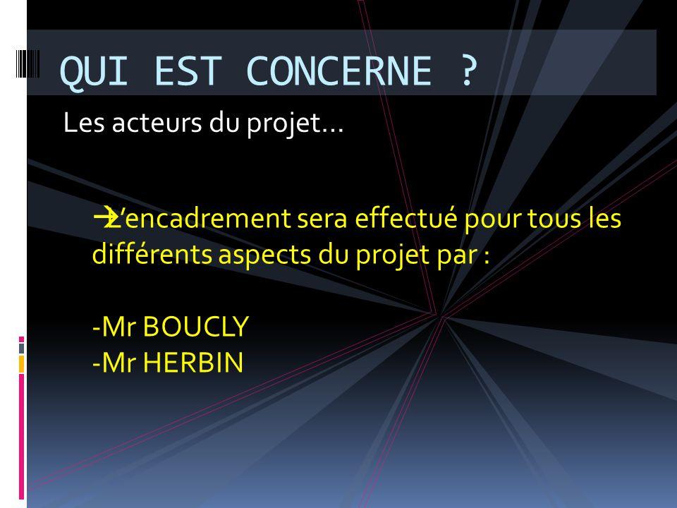 Les acteurs du projet… QUI EST CONCERNE .