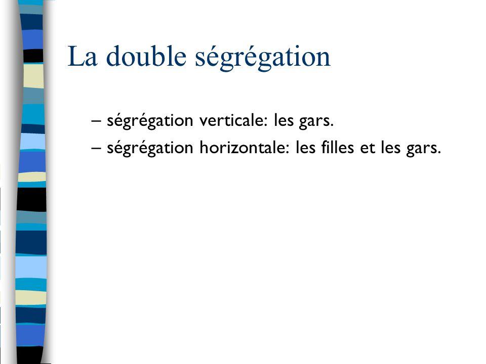 La double ségrégation –ségrégation verticale: les gars.