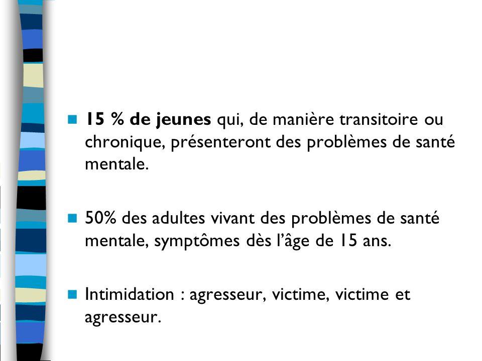 15 % de jeunes qui, de manière transitoire ou chronique, présenteront des problèmes de santé mentale.
