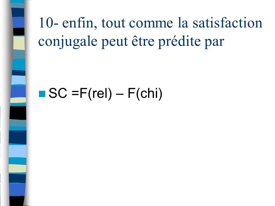 10- enfin, tout comme la satisfaction conjugale peut être prédite par SC =F(rel) – F(chi)