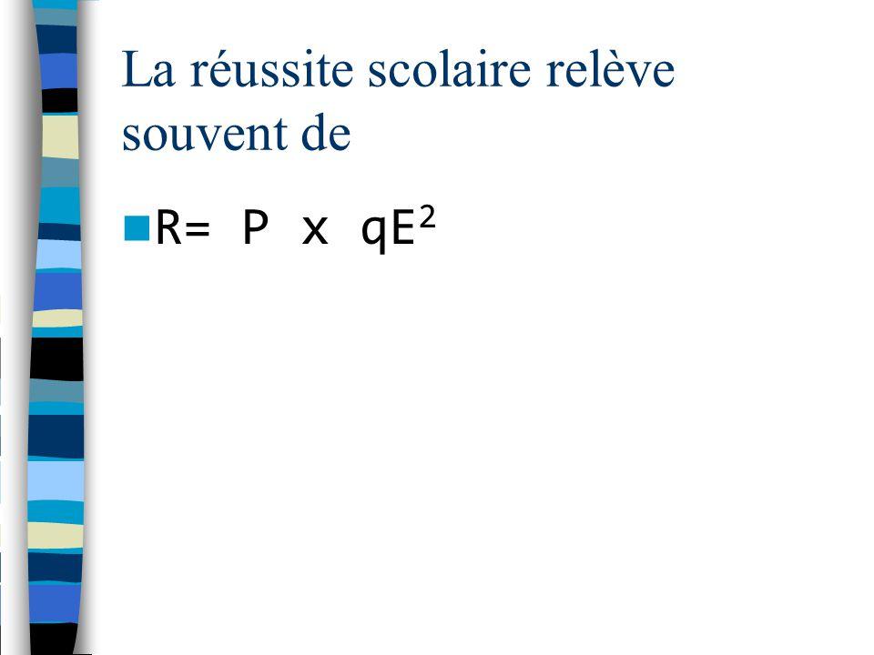 La réussite scolaire relève souvent de R= P x qE 2