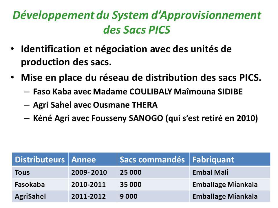 Développement du System d'Approvisionnement des Sacs PICS Identification et négociation avec des unités de production des sacs.