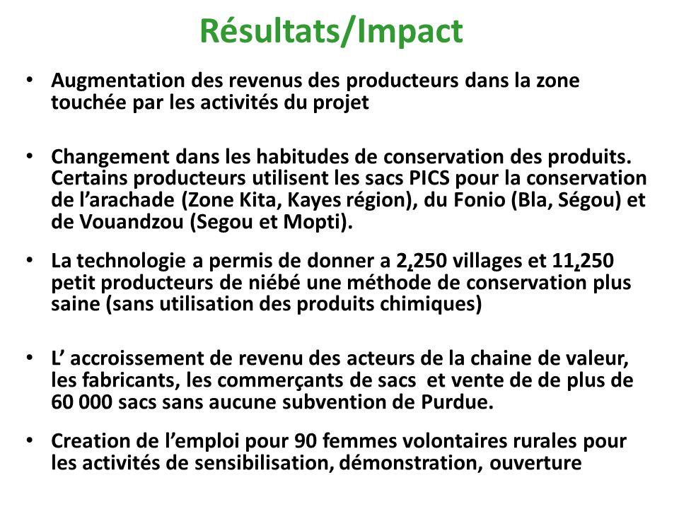 Résultats/Impact Augmentation des revenus des producteurs dans la zone touchée par les activités du projet Changement dans les habitudes de conservation des produits.