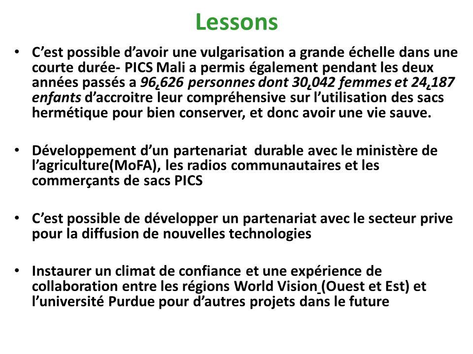 Lessons C'est possible d'avoir une vulgarisation a grande échelle dans une courte durée- PICS Mali a permis également pendant les deux années passés a 96,626 personnes dont 30,042 femmes et 24,187 enfants d'accroitre leur compréhensive sur l'utilisation des sacs hermétique pour bien conserver, et donc avoir une vie sauve.
