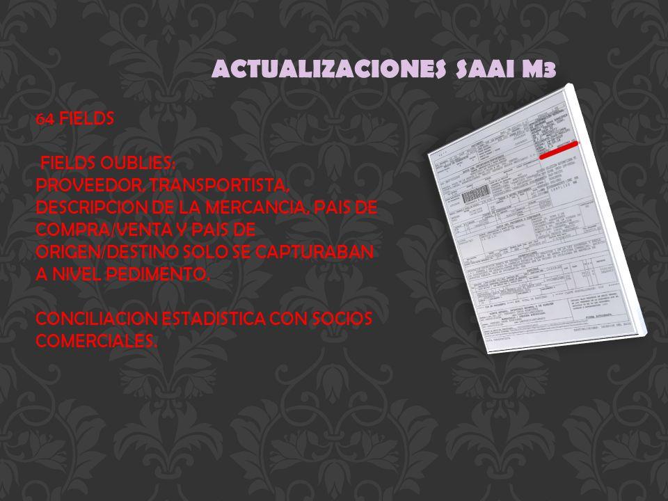 ACTUALIZACIONES SAAI M3 64 FIELDS FIELDS OUBLIES: PROVEEDOR, TRANSPORTISTA, DESCRIPCION DE LA MERCANCIA, PAIS DE COMPRA/VENTA Y PAIS DE ORIGEN/DESTINO SOLO SE CAPTURABAN A NIVEL PEDIMENTO.