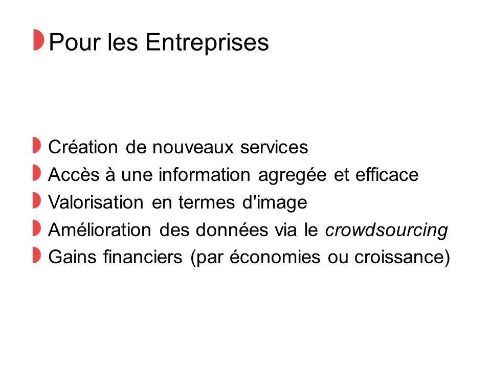 ◗ Pour les Entreprises ◗ Création de nouveaux services ◗ Accès à une information agregée et efficace ◗ Valorisation en termes d image ◗ Amélioration des données via le crowdsourcing ◗ Gains financiers (par économies ou croissance)