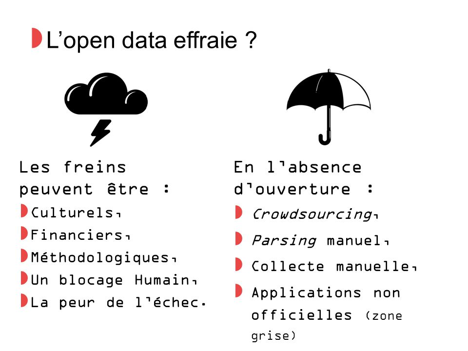 ◗ L'open data effraie .