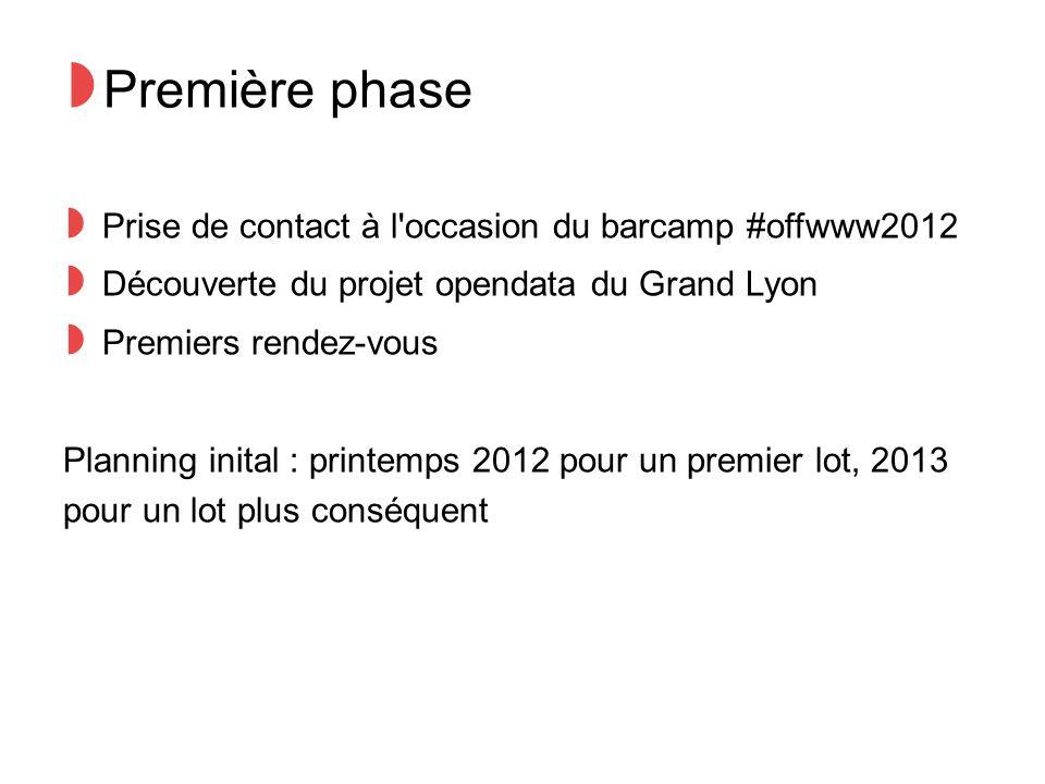 ◗ Première phase ◗ Prise de contact à l occasion du barcamp #offwww2012 ◗ Découverte du projet opendata du Grand Lyon ◗ Premiers rendez-vous Planning inital : printemps 2012 pour un premier lot, 2013 pour un lot plus conséquent