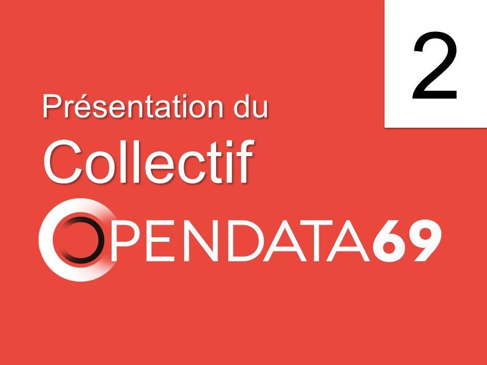 Présentation du Collectif Présentation du Collectif 2 2