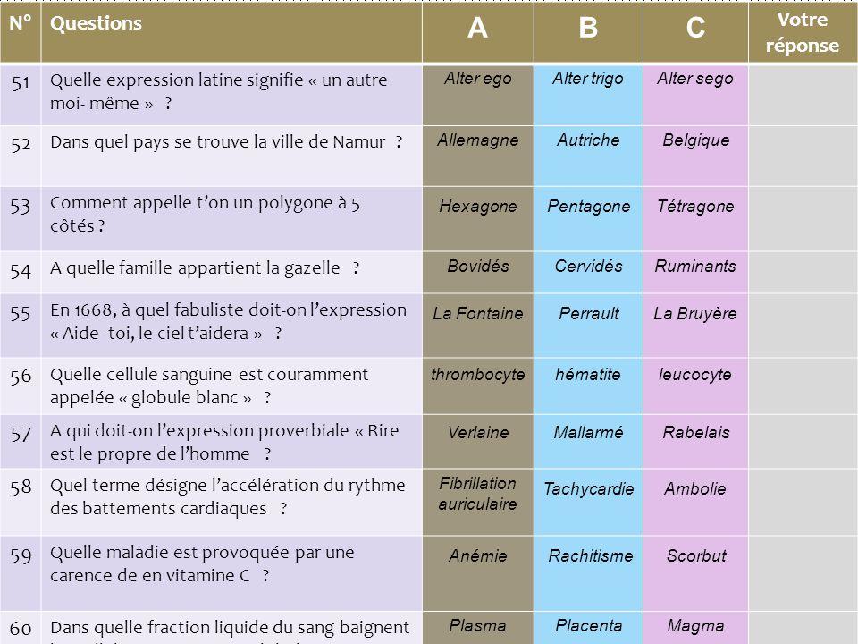 N° Questions ABC Votre réponse 51 Quelle expression latine signifie « un autre moi- même » .