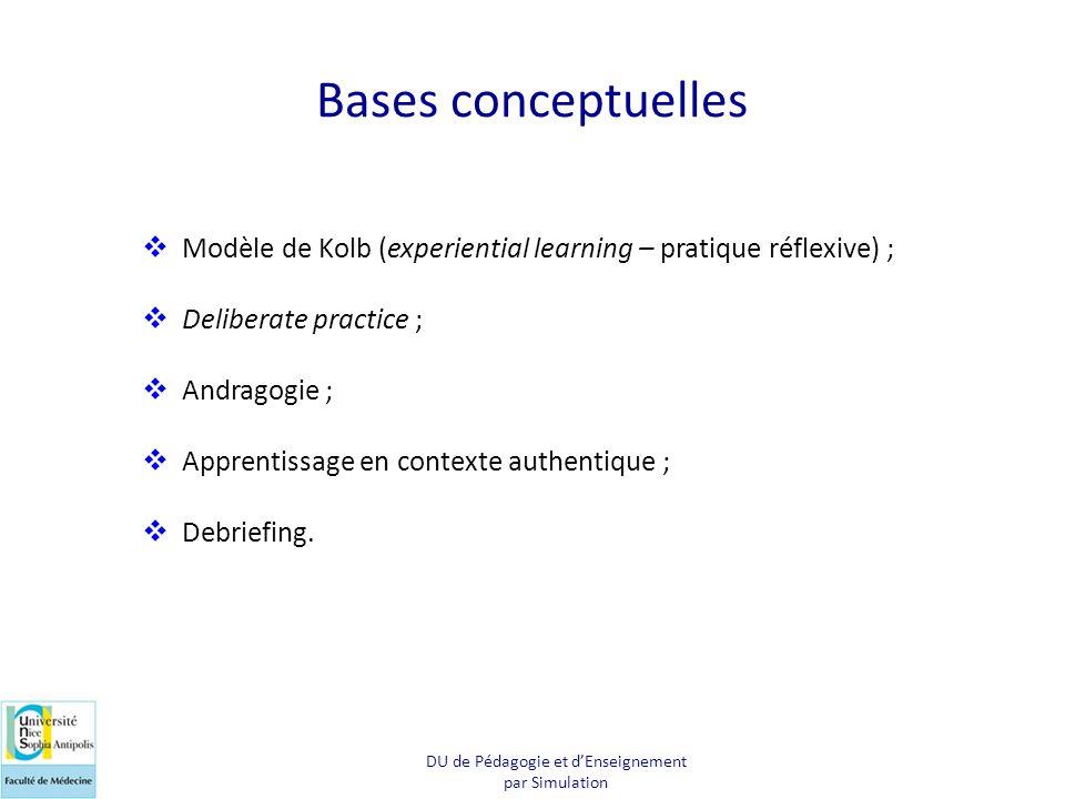 Bases conceptuelles  Modèle de Kolb (experiential learning – pratique réflexive) ;  Deliberate practice ;  Andragogie ;  Apprentissage en contexte