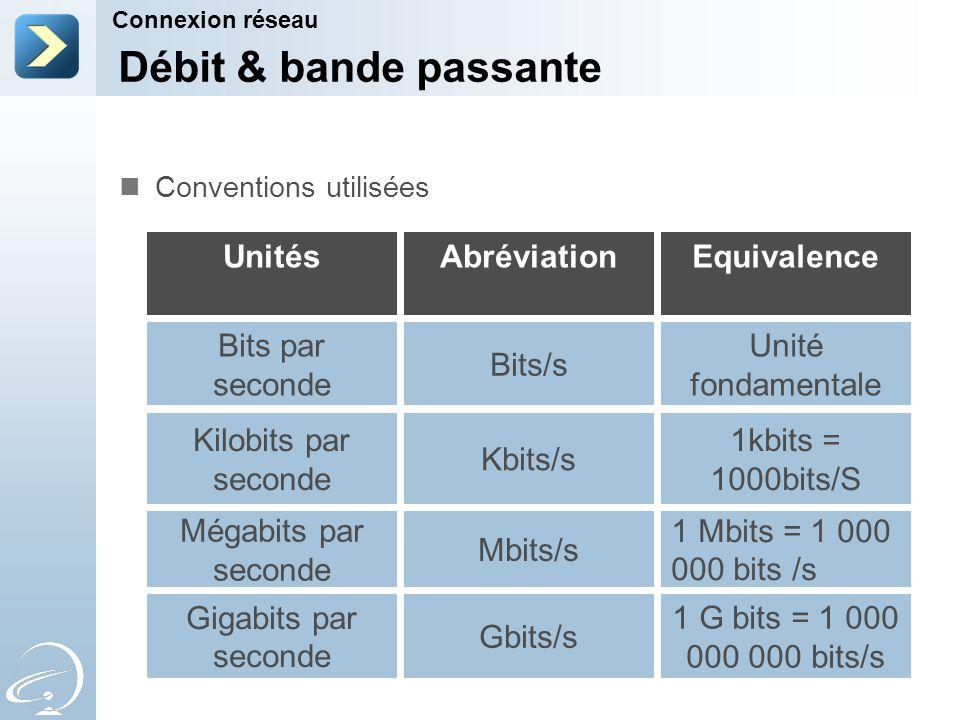 AbréviationUnitésEquivalence Unité fondamentale Bits/s Bits par seconde 1kbits = 1000bits/S Kbits/s Kilobits par seconde 1 Mbits = 1 000 000 bits /s Mbits/s Mégabits par seconde 1 G bits = 1 000 000 000 bits/s Gbits/s Gigabits par seconde Connexion réseau Conventions utilisées Débit & bande passante