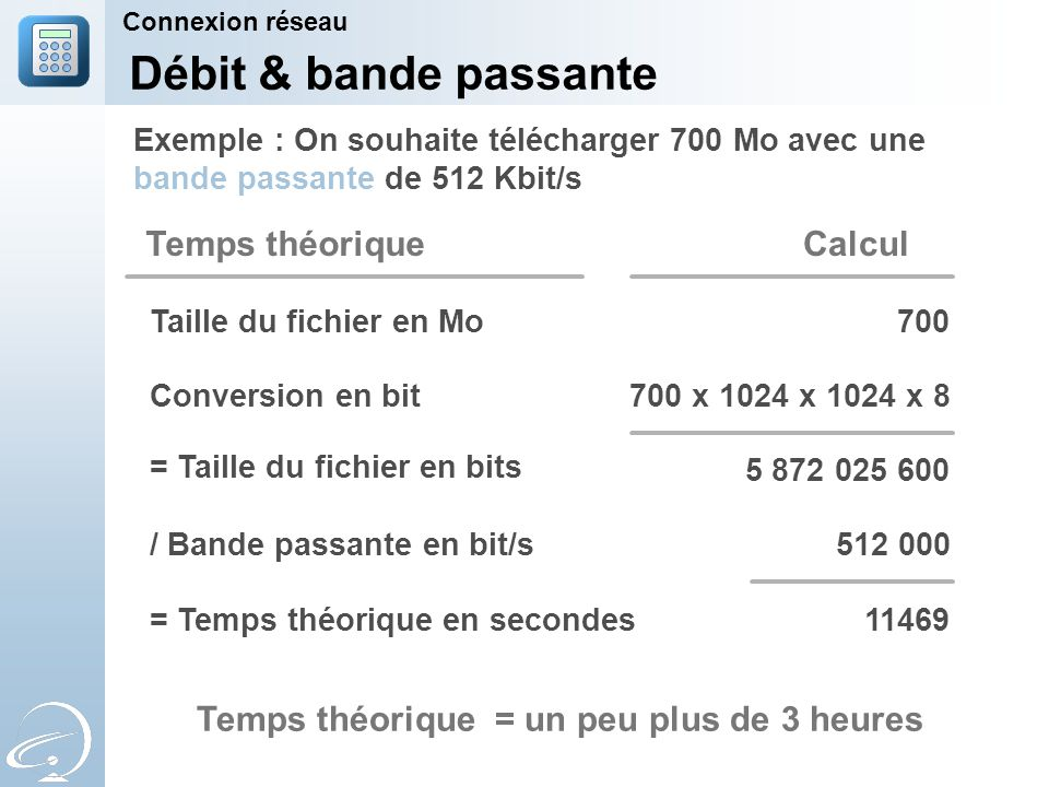 Connexion réseau Débit & bande passante Exemple : On souhaite télécharger 700 Mo avec une bande passante de 512 Kbit/s 700 x 1024 x 1024 x 8Conversion en bit Calcul Taille du fichier en Mo700 5 872 025 600 / Bande passante en bit/s512 000 = Temps théorique en secondes11469 Temps théorique = Taille du fichier en bits Temps théorique = un peu plus de 3 heures