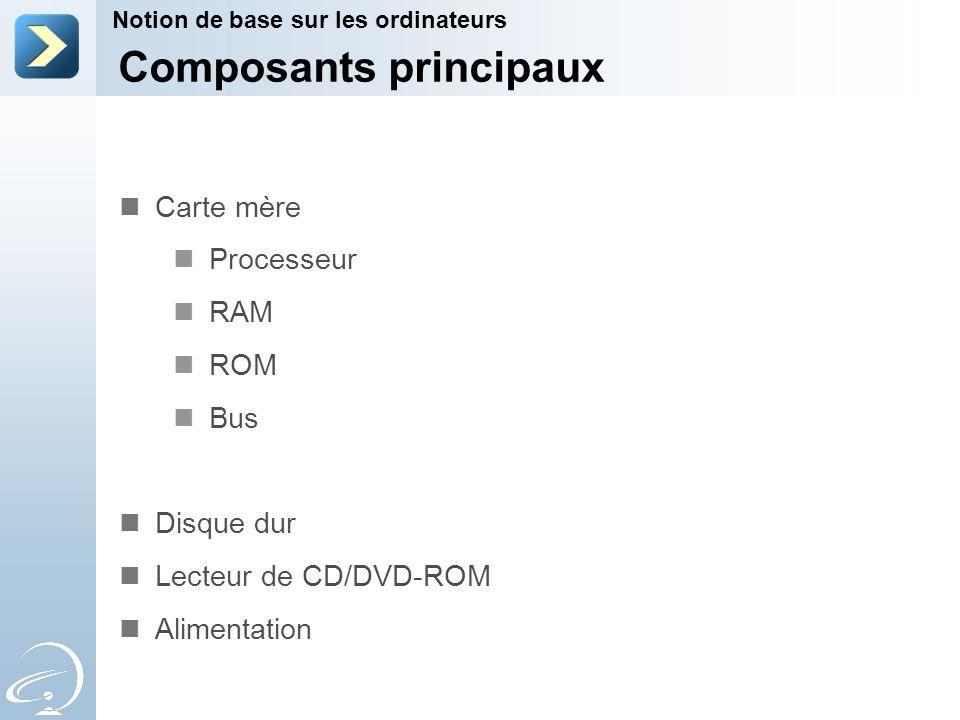 Composants principaux Carte mère Processeur RAM ROM Bus Disque dur Lecteur de CD/DVD-ROM Alimentation