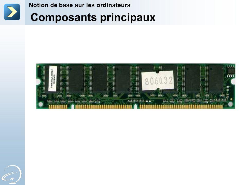 Notion de base sur les ordinateurs Composants principaux