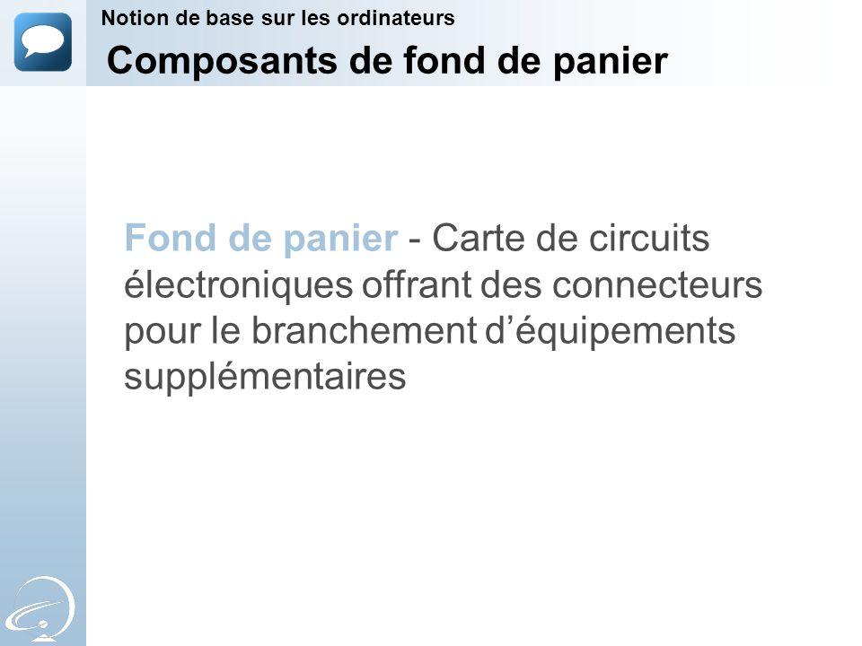 Composants de fond de panier Notion de base sur les ordinateurs Fond de panier - Carte de circuits électroniques offrant des connecteurs pour le branchement d'équipements supplémentaires
