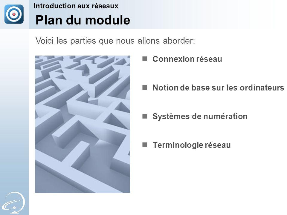 Connexion réseau Notion de base sur les ordinateurs Systèmes de numération Terminologie réseau Voici les parties que nous allons aborder: Plan du module Introduction aux réseaux