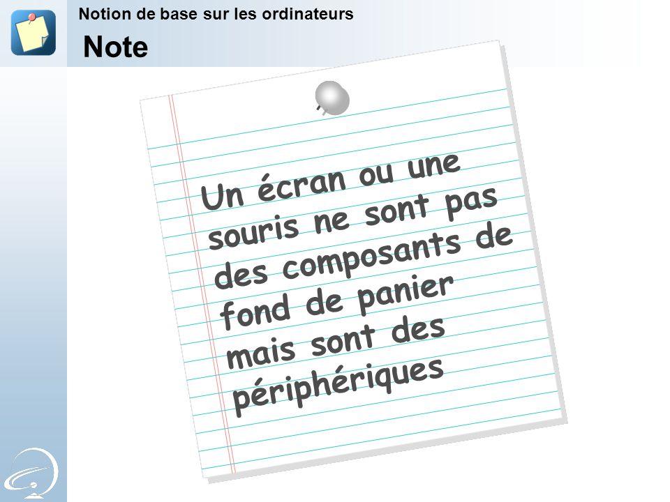 Note Notion de base sur les ordinateurs Un écran ou une souris ne sont pas des composants de fond de panier mais sont des périphériques