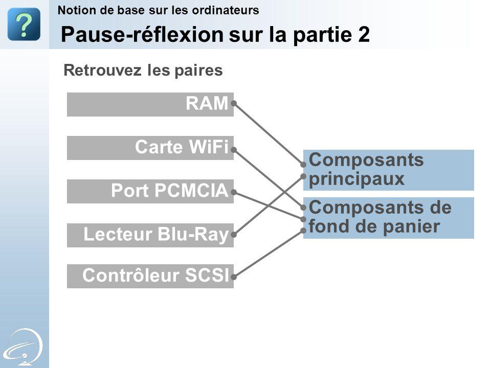 Pause-réflexion sur la partie 2 Notion de base sur les ordinateurs Port PCMCIA RAM Contrôleur SCSI Lecteur Blu-Ray Carte WiFi Composants de fond de panier Composants principaux Retrouvez les paires