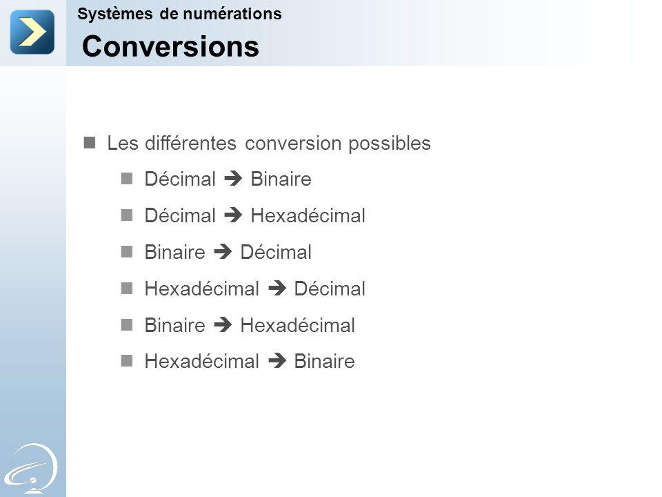 Systèmes de numérations Conversions Les différentes conversion possibles Décimal  Binaire Décimal  Hexadécimal Binaire  Décimal Hexadécimal  Décimal Binaire  Hexadécimal Hexadécimal  Binaire
