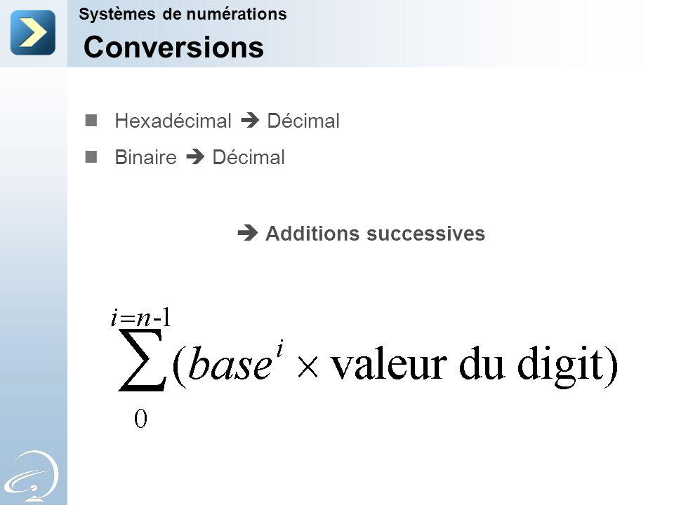 Hexadécimal  Décimal Binaire  Décimal  Additions successives Conversions Systèmes de numérations