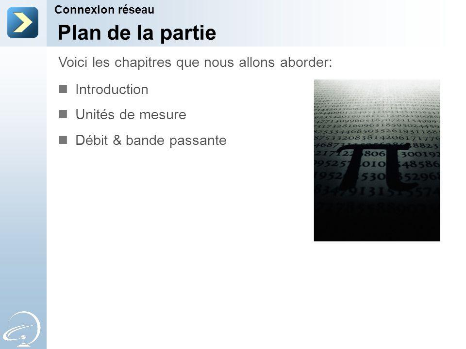 Plan de la partie Introduction Unités de mesure Débit & bande passante Voici les chapitres que nous allons aborder: Connexion réseau