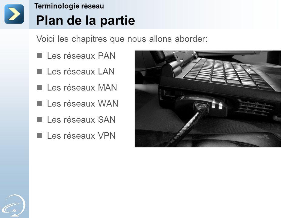 Plan de la partie Les réseaux PAN Les réseaux LAN Les réseaux MAN Les réseaux WAN Les réseaux SAN Les réseaux VPN Voici les chapitres que nous allons aborder: Terminologie réseau