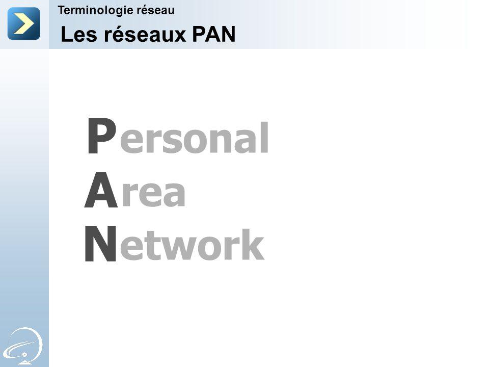 Les réseaux PAN Terminologie réseau P ersonal A rea N etwork