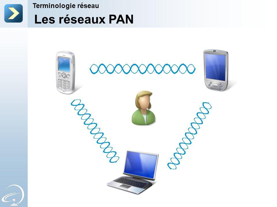 Les réseaux PAN Terminologie réseau