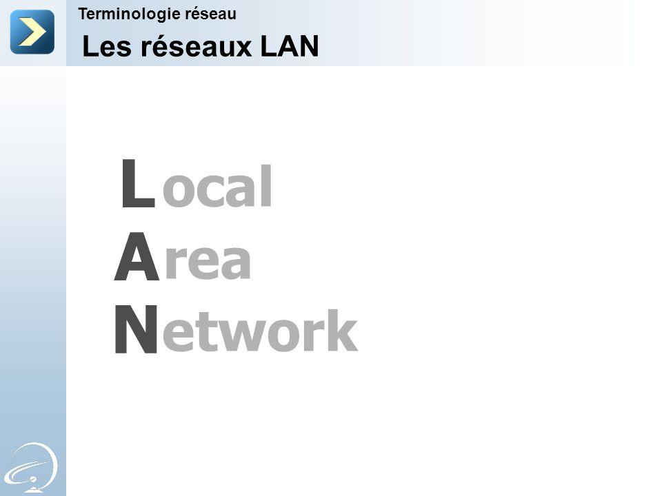 Les réseaux LAN Terminologie réseau L ocal A rea N etwork