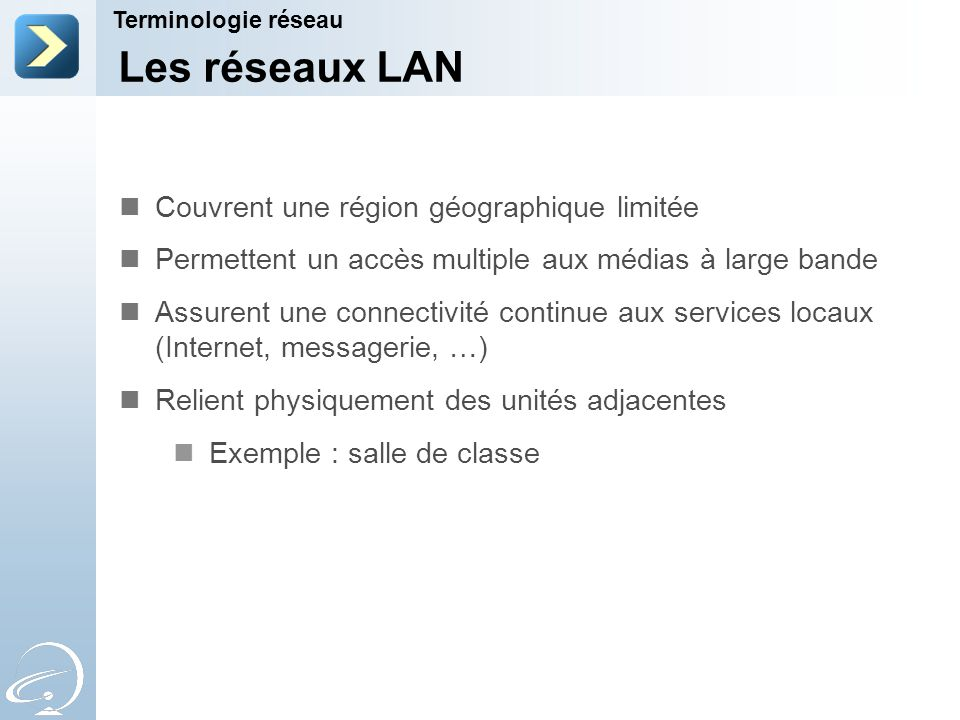 Les réseaux LAN Terminologie réseau Couvrent une région géographique limitée Permettent un accès multiple aux médias à large bande Assurent une connectivité continue aux services locaux (Internet, messagerie, …) Relient physiquement des unités adjacentes Exemple : salle de classe