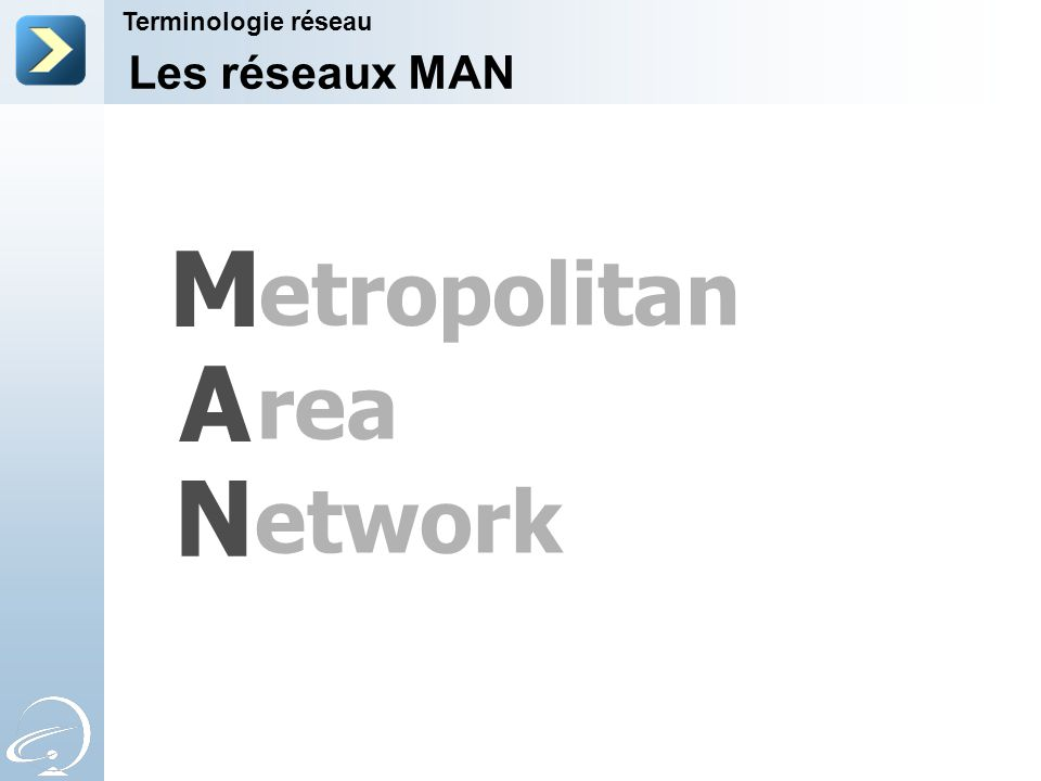 Les réseaux MAN Terminologie réseau Connecte plusieurs réseaux LAN dans une même région géographique Réseaux en cours d'émergence (Wireless) Se trouve souvent en ville dans les zones publiques