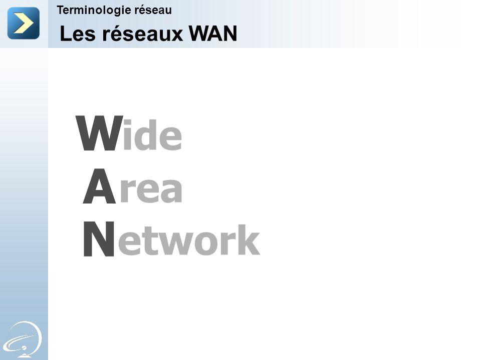 Les réseaux WAN Terminologie réseau Couvrent une vaste zone géographique Permettent l'accès par des interfaces séries plus lentes Assurent une connectivité pouvant être continue ou intermittente Relient des unités dispersées à une échelle planétaire Exemple : Internet