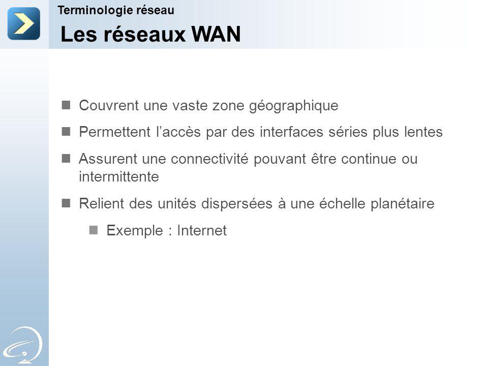 Les réseaux WAN Terminologie réseau