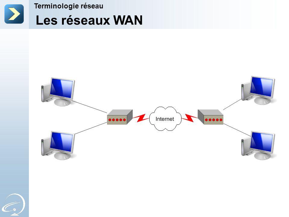 Les réseaux SAN Terminologie réseau S torage A rea N etwork